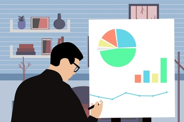 11 Important Steps in Creating a Smart Financial Plan for your Startup